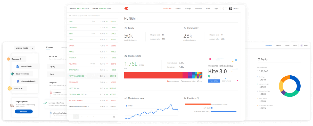 The Zerodha Universe