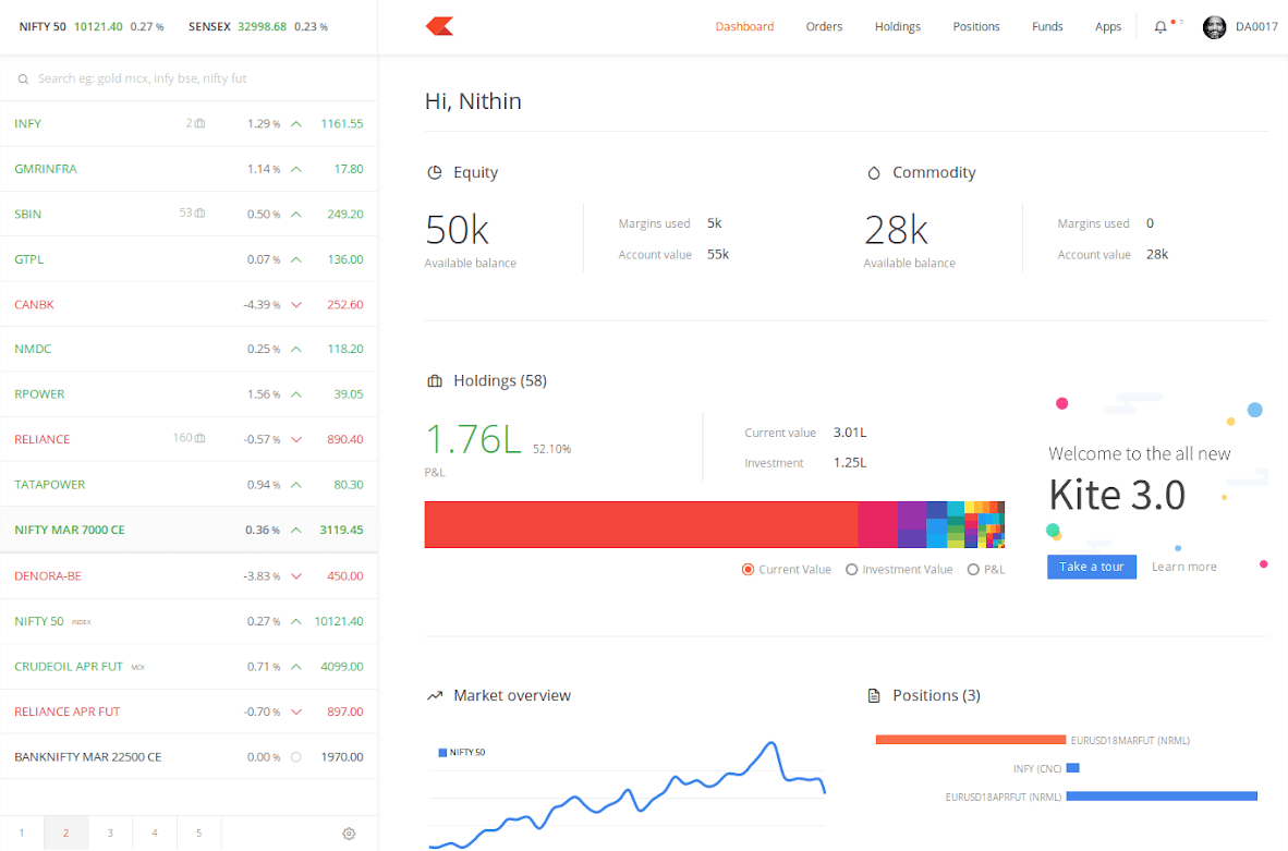 Zerodha - Online stock trading at lowest prices from India's biggest