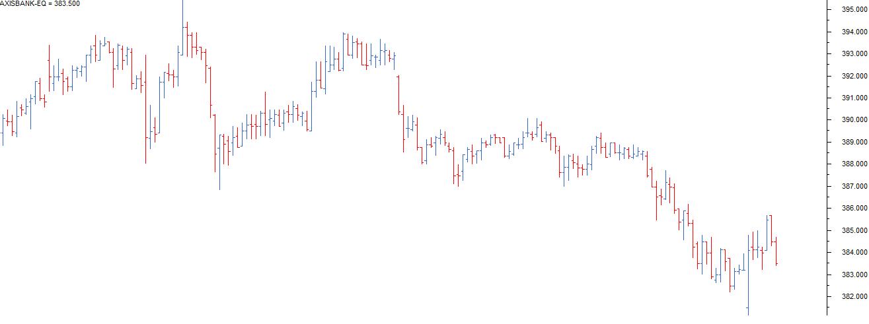 M2-Ch3-Chart2