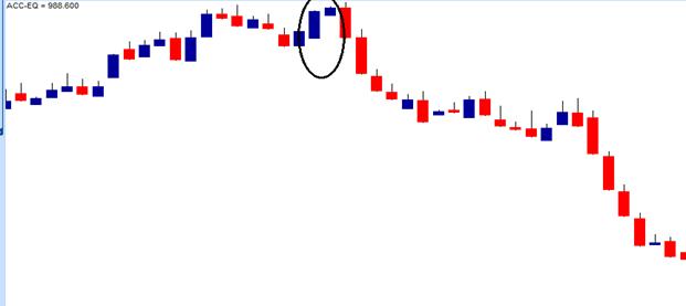M2-Ch5-Chart4