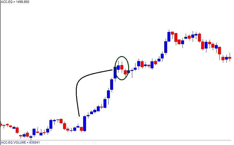 M2-Ch6-Chart4