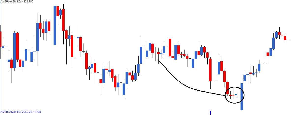 M2-Ch6-Chart5