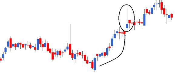 M2-Ch7-Chart11