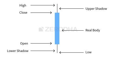 M2-ch3-diagrams-4