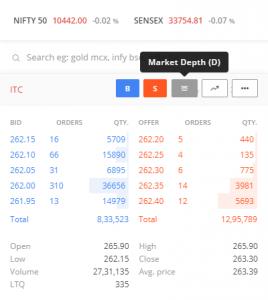 The Trading Terminal – Varsity by Zerodha