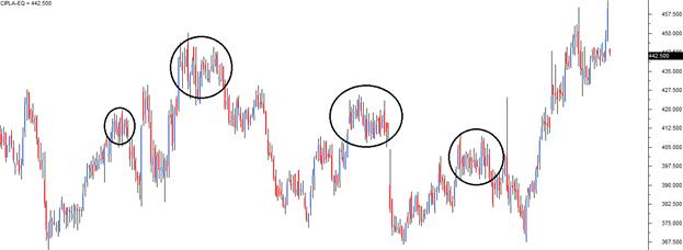 M2-Ch11-chart3