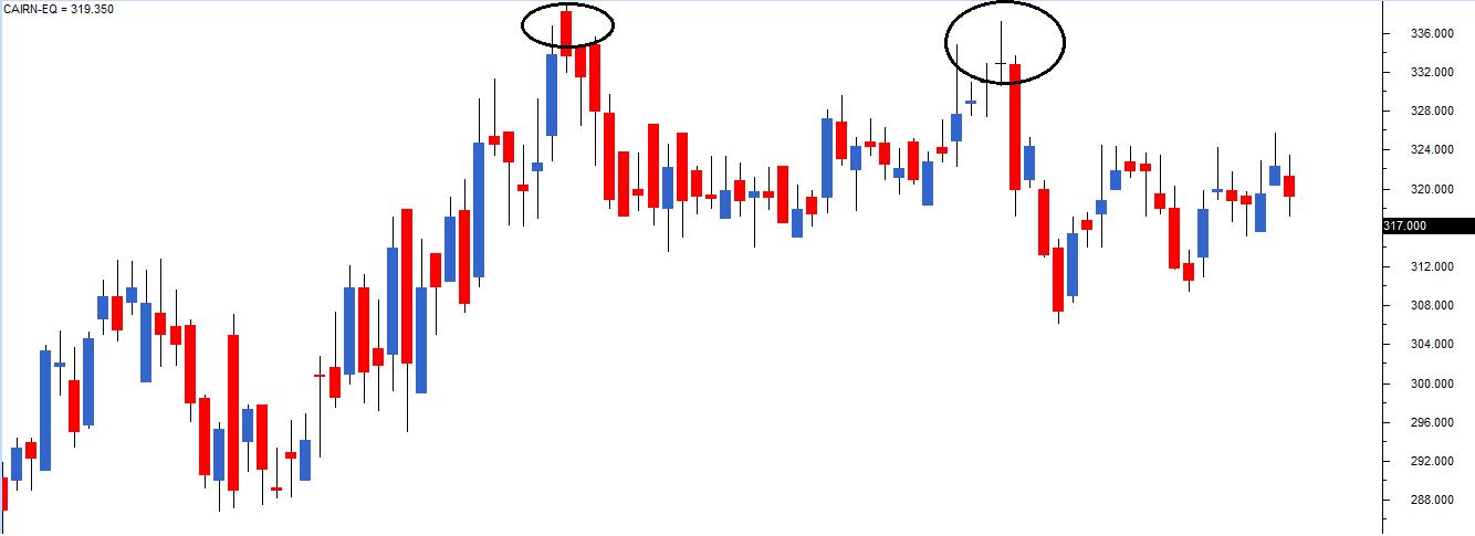 M2-Ch17-Chart2