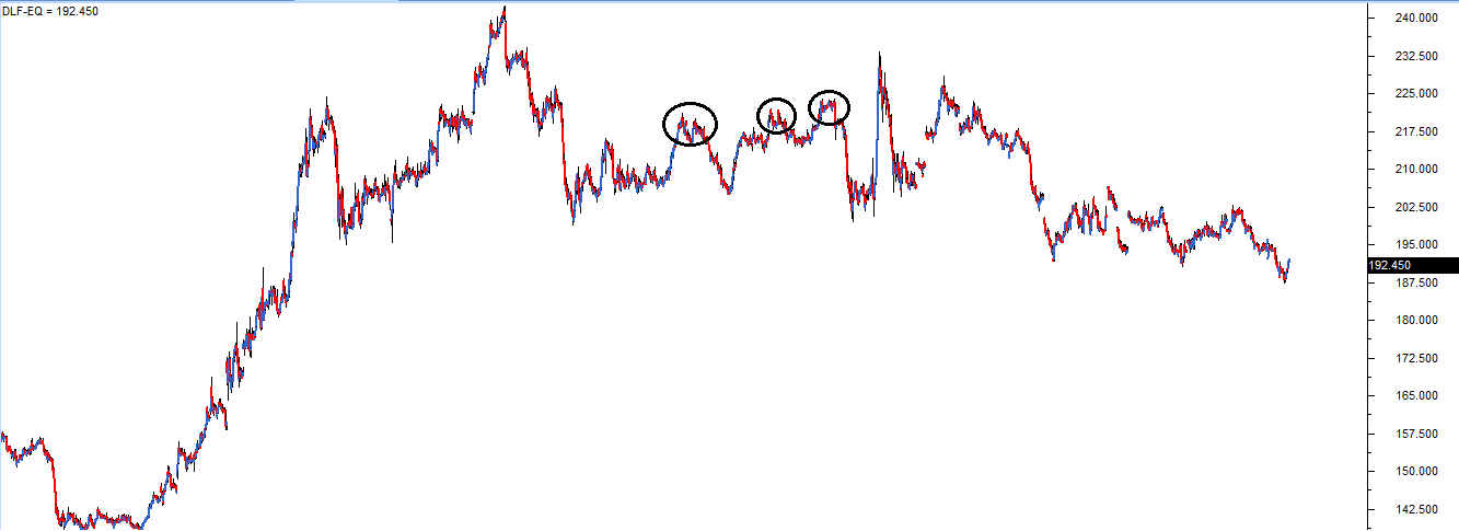 M2-Ch17-Chart3