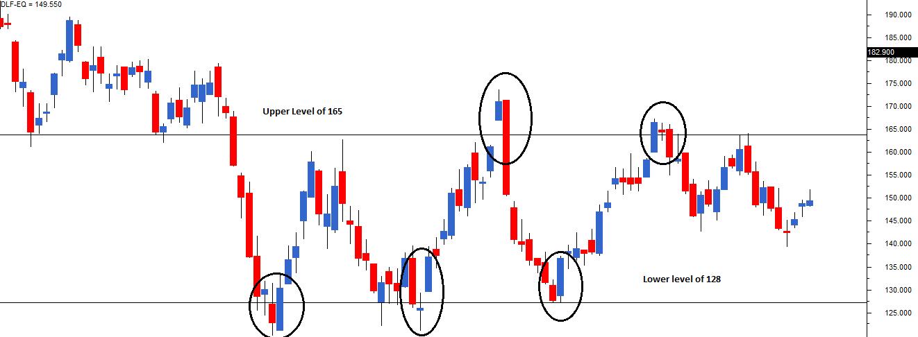 M2-Ch18-Chart1