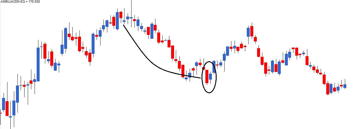 M2-Ch9-chart1