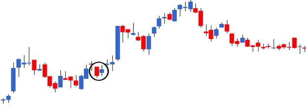 M2-Ch9-chart3