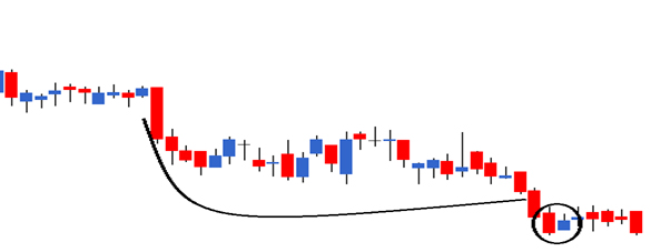 M2-Ch9-chart4