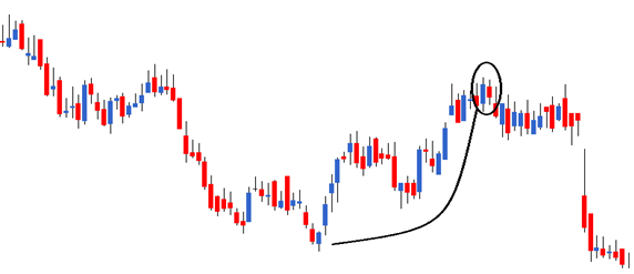 Multiple Candlestick Patterns (Part 2) – Varsity by Zerodha