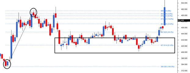 M2Ch16-chart2