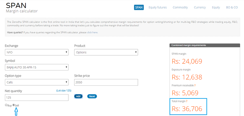 How to trade call and put options in zerodha