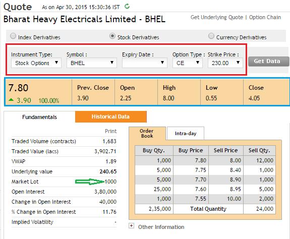 value chain analysis bhel