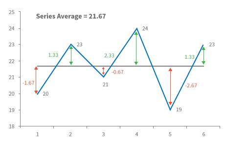 Ch15-graph