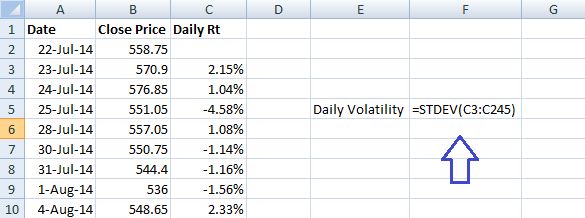 Volatility Calculation (Historical) – Varsity by Zerodha