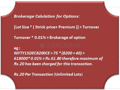 Option brokerage calculation