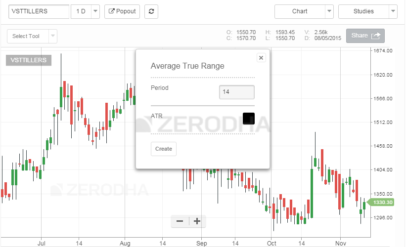 Supplementary Notes 1 – Varsity by Zerodha