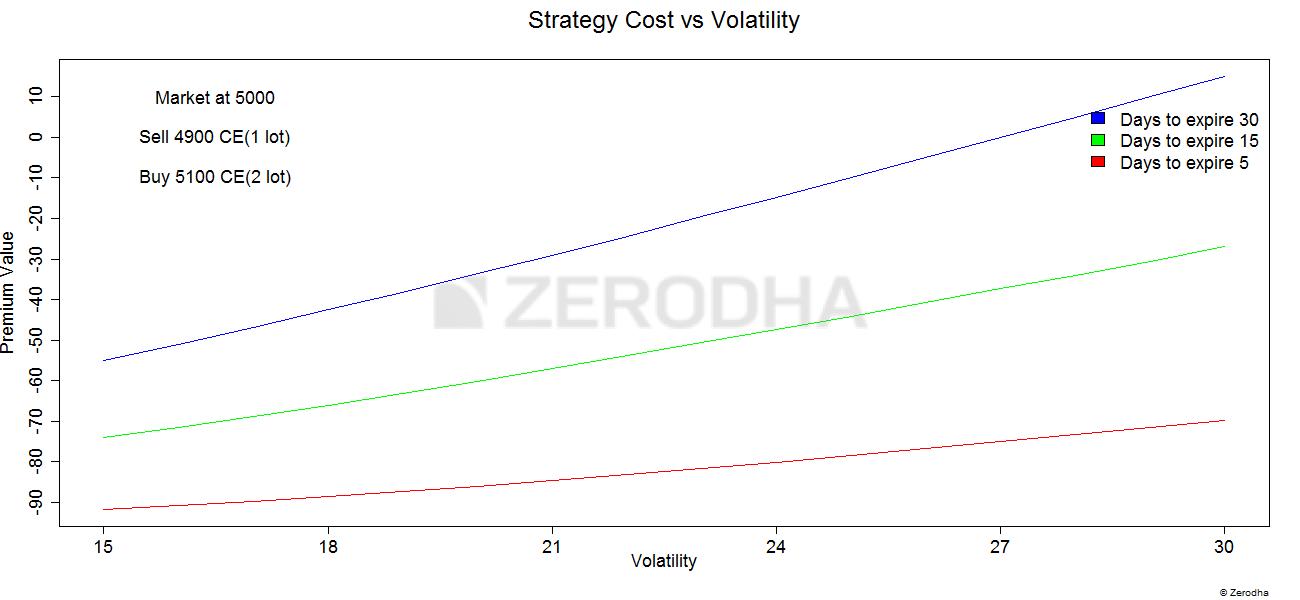 Image 5_volatility