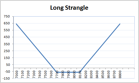 Image 2_graph