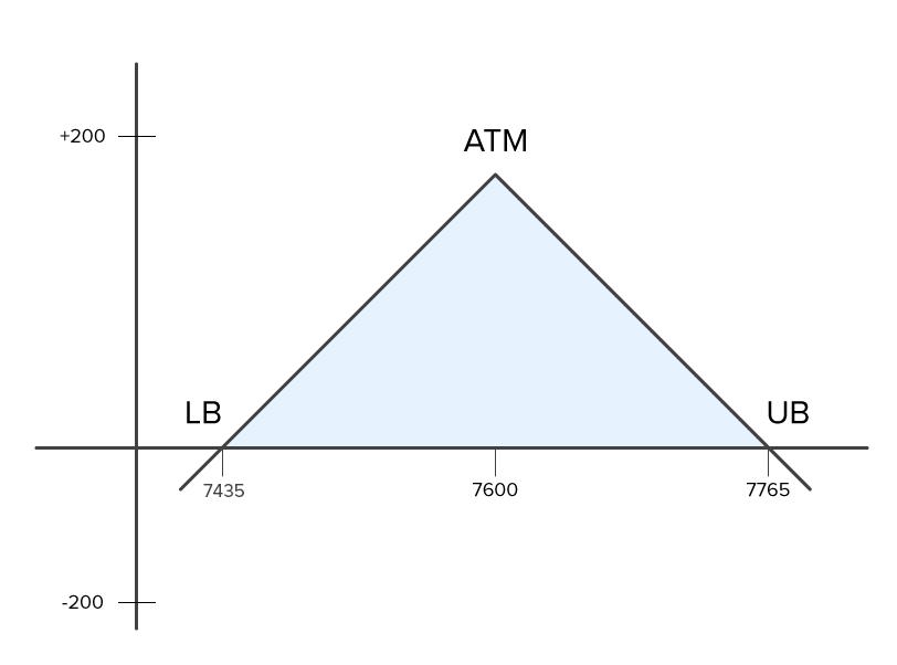 Image 2_payoff chart