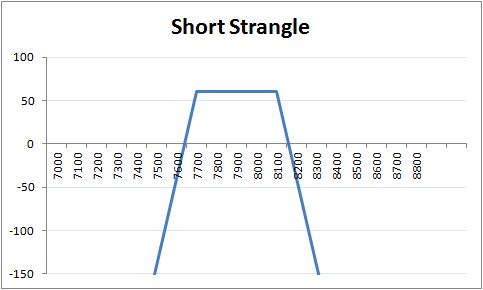 Image 4_graph