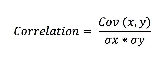 equation of correlation에 대한 이미지 검색결과