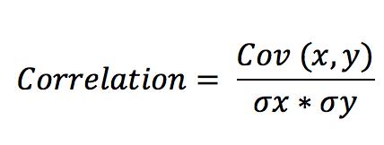 Risk (Part 4) - Correlation Matrix & Portfolio Variance