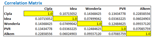 Calculating covariance matrix using excel youtube.