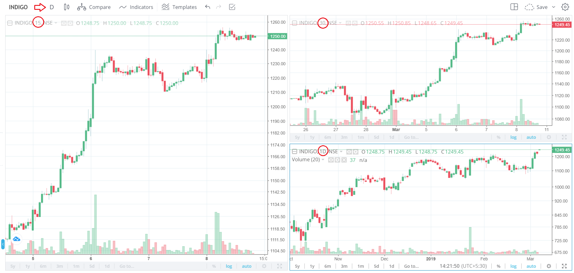 Interesting features on TradingView – Varsity by Zerodha