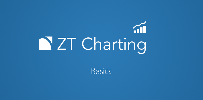 Charting – Nest Starter Pack « Z-Connect by Zerodha