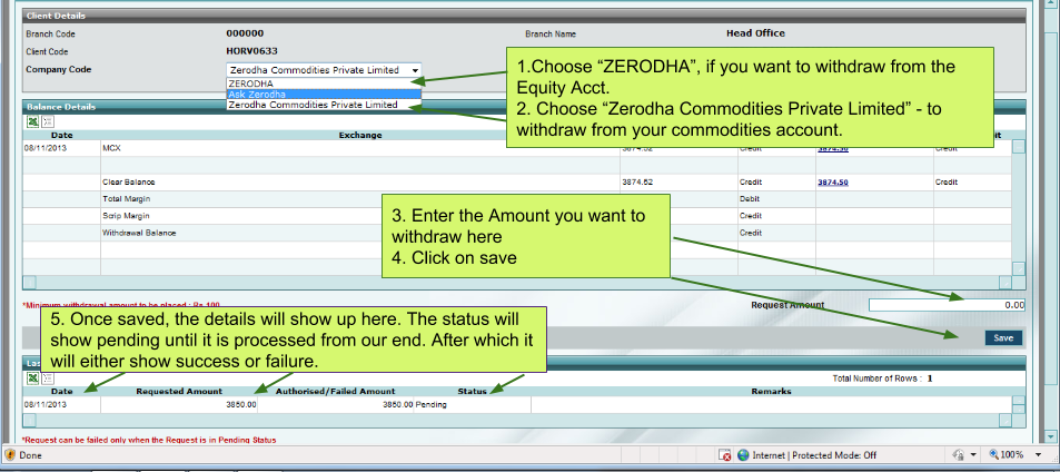 How to open commodity trading account in icicidirect