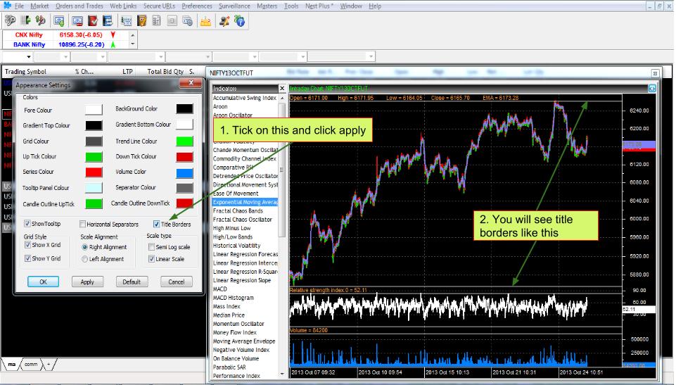 Nifty Chart - EMA & RSI