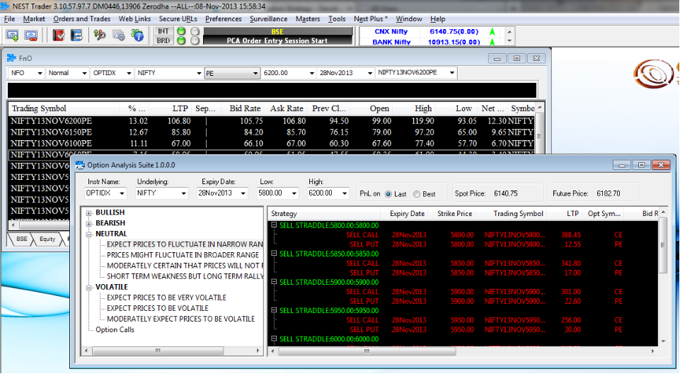 Online option trading software