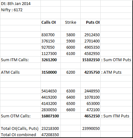 Nse stock options lot size