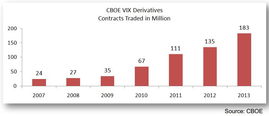 opcionų prekyba su india vix nemokami patikimi forex signalai