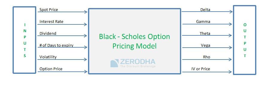 Share trading tutorial india pdf
