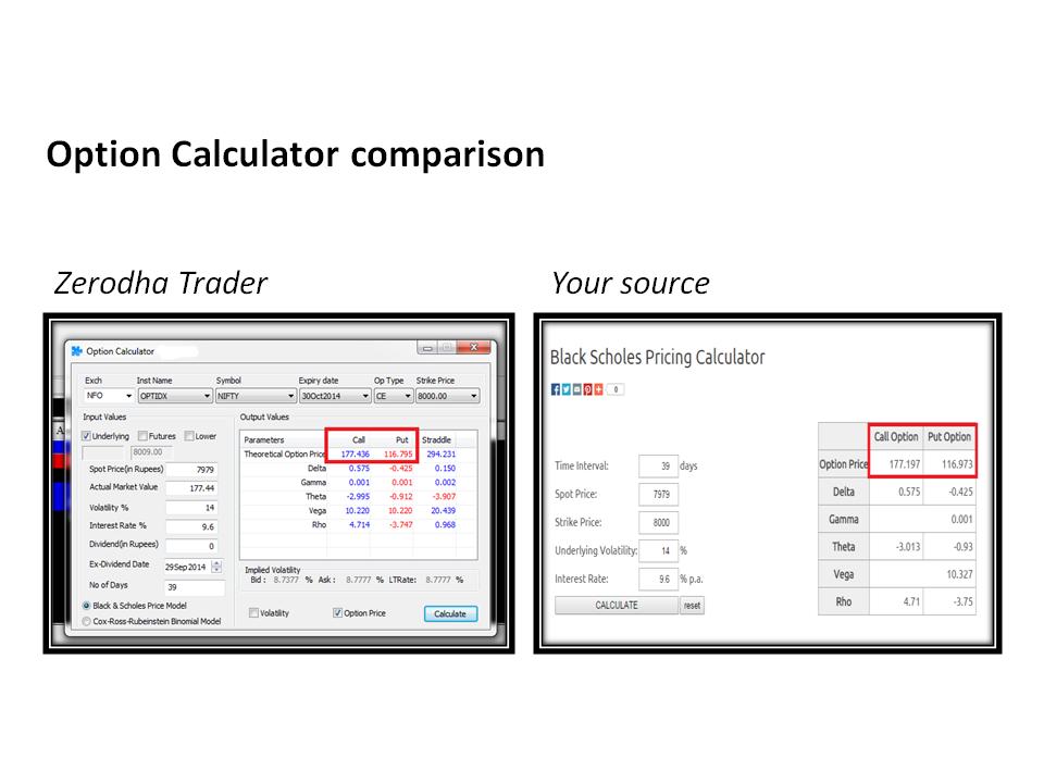 Forex commodity profit calculator