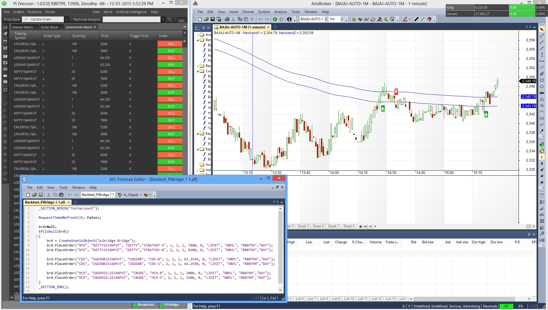 Trend trading forex strategy unblocked