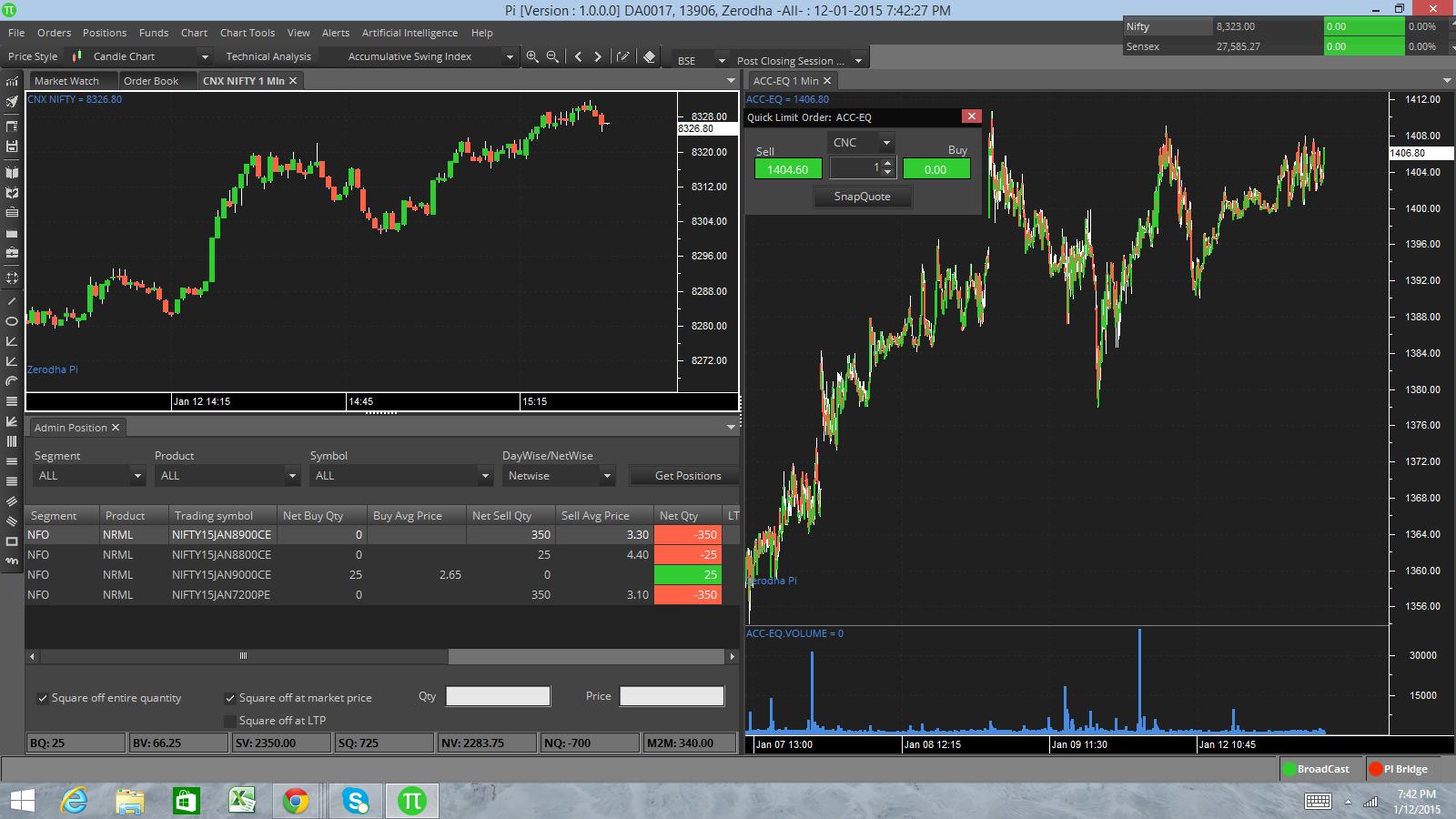 Binary options market watch