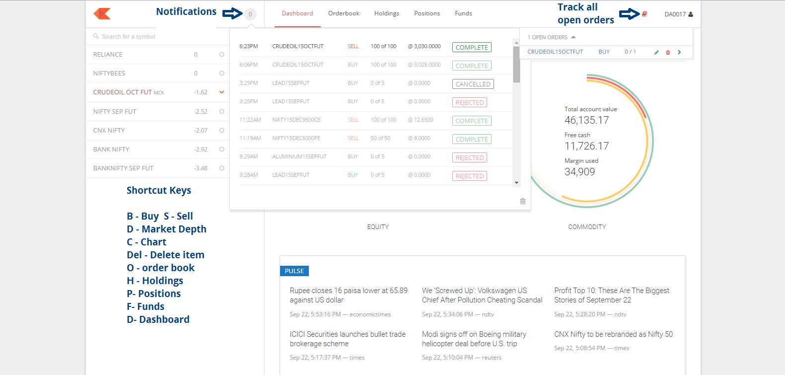 Zerodha trading platform reviews # ofosixijudu.web.fc2.com