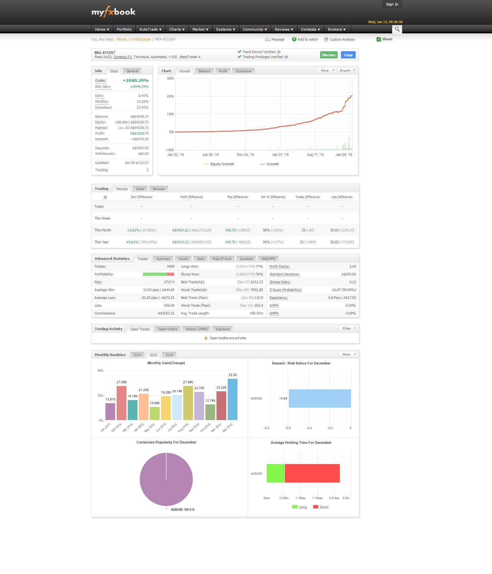 Zerodha Nest Trader Download - seotoolnet.com