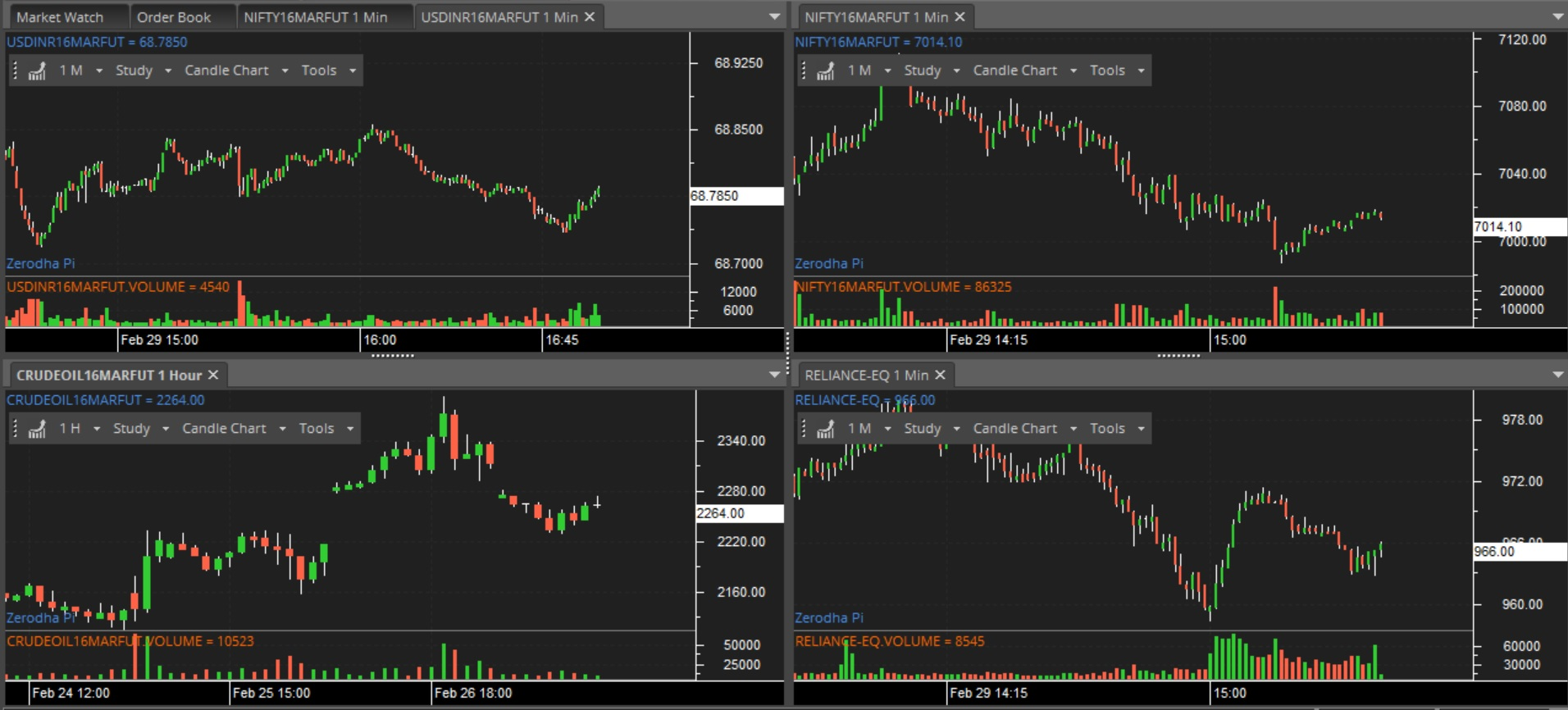 Nse market watch on desktop download. Tendalexander.ga
