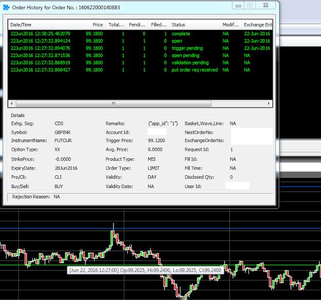 Option trading zerodha