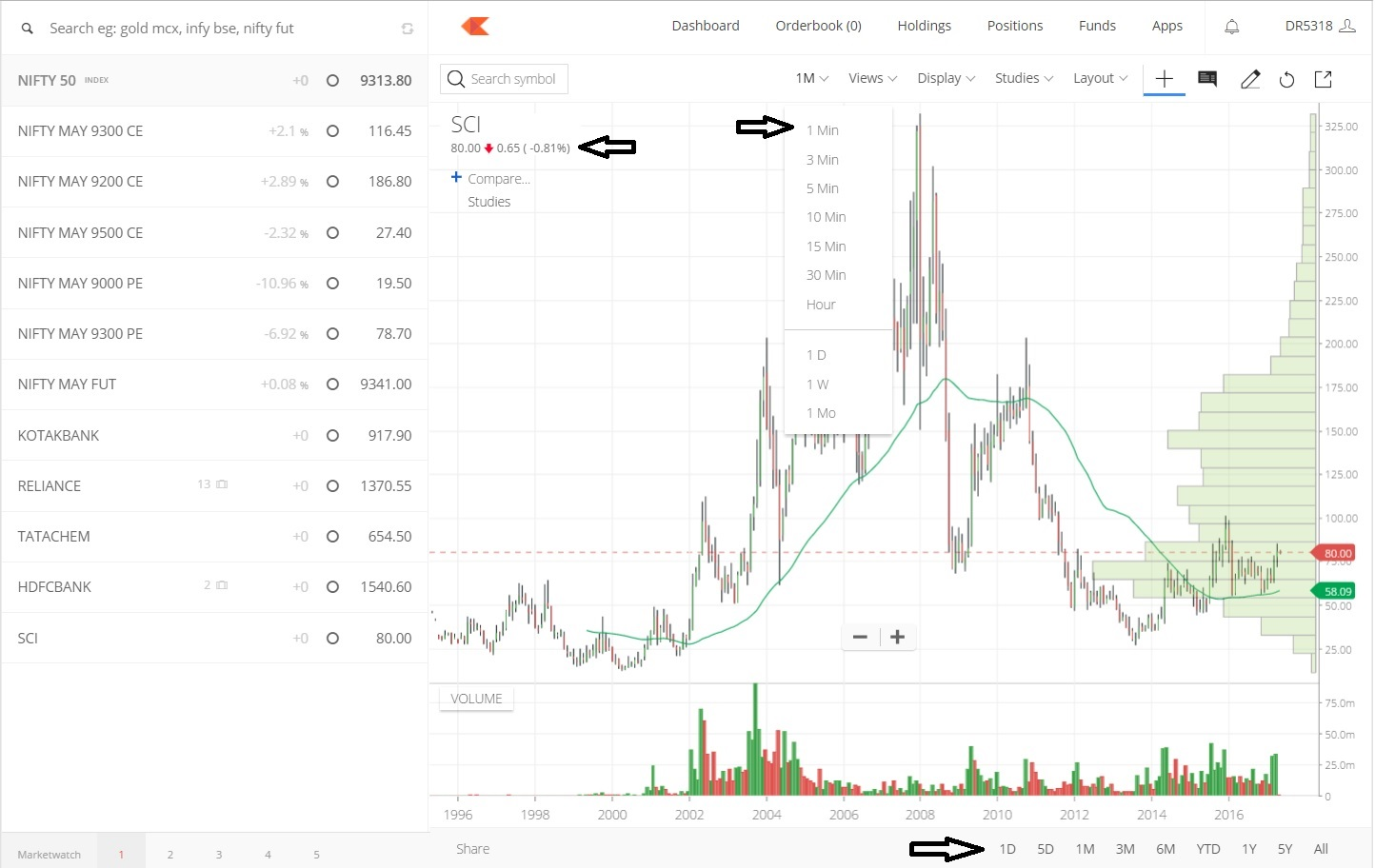Latest update kite charts z connect by zerodha z connect by zerodha quick trends ltp lots of data ccuart Images