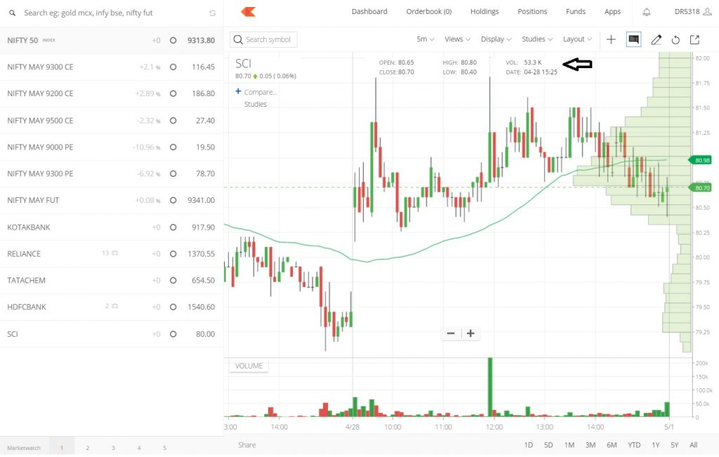 Latest update - Kite charts – Z-Connect by Zerodha Z-Connect