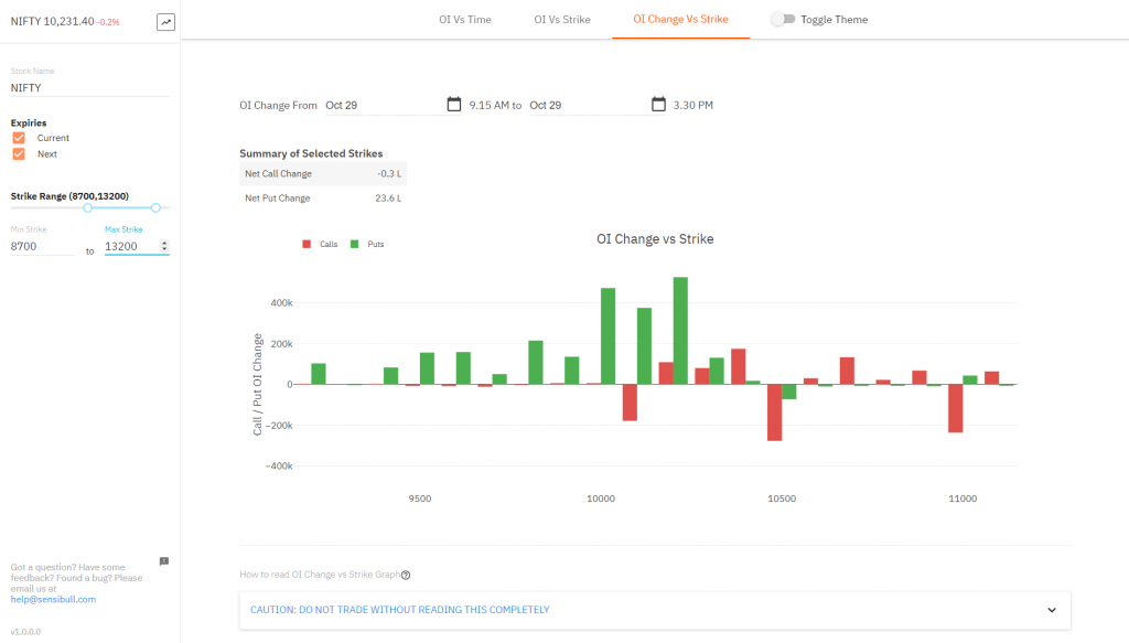 Introducing Sensibull -- the Options Trading Platform – Z