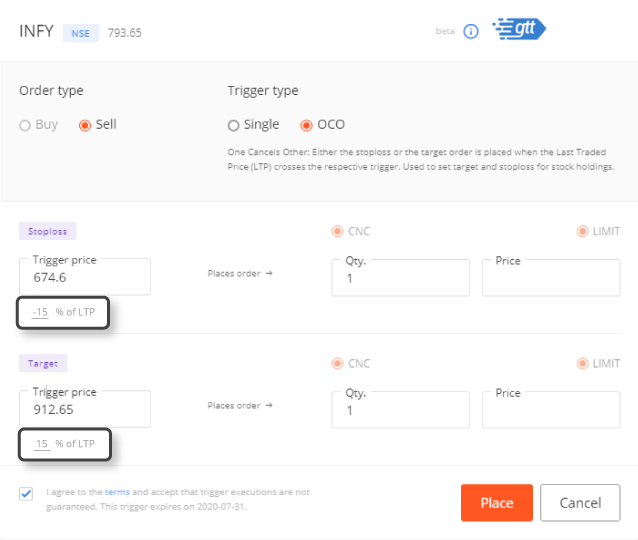 Introducing GTT – Good Till Triggered orders – Z-Connect by